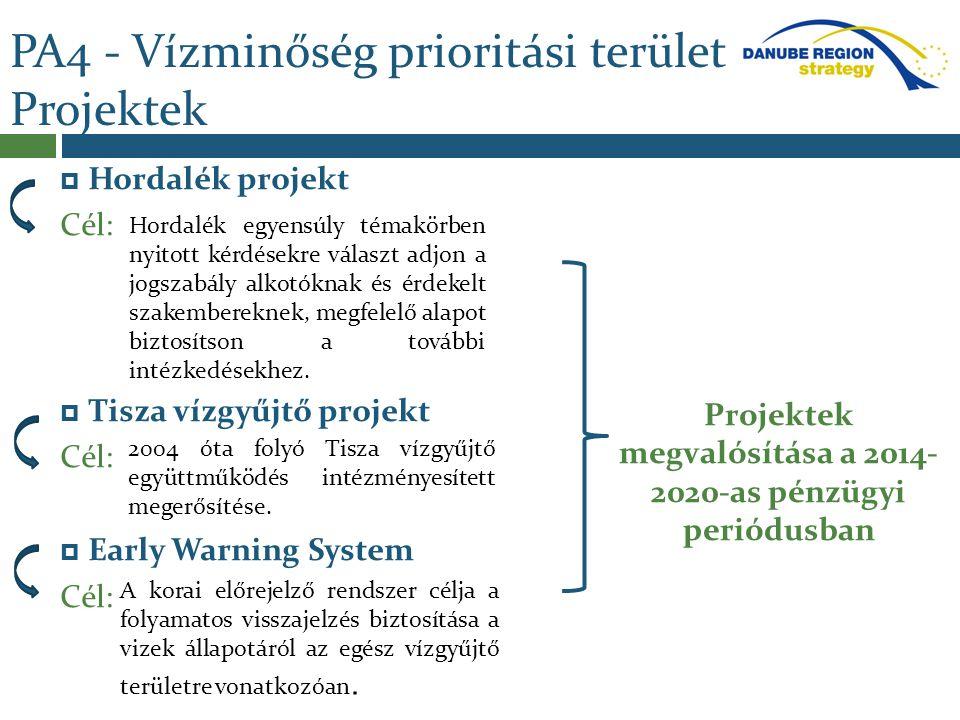 PA4 - Vízminőség prioritási terület Projektek