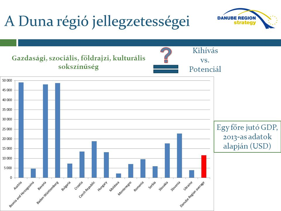 A Duna régió jellegzetességei