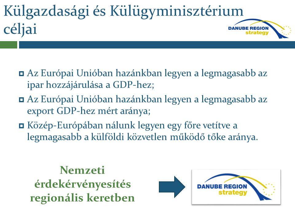 Külgazdasági és Külügyminisztérium céljai