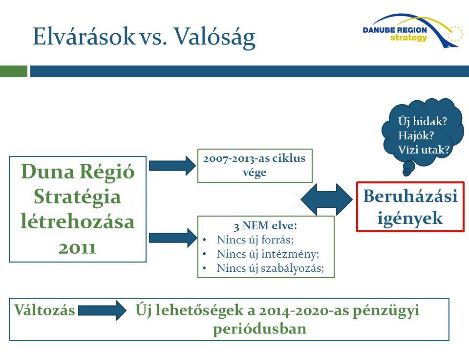 Duna Régió Stratégia létrehozása 2011