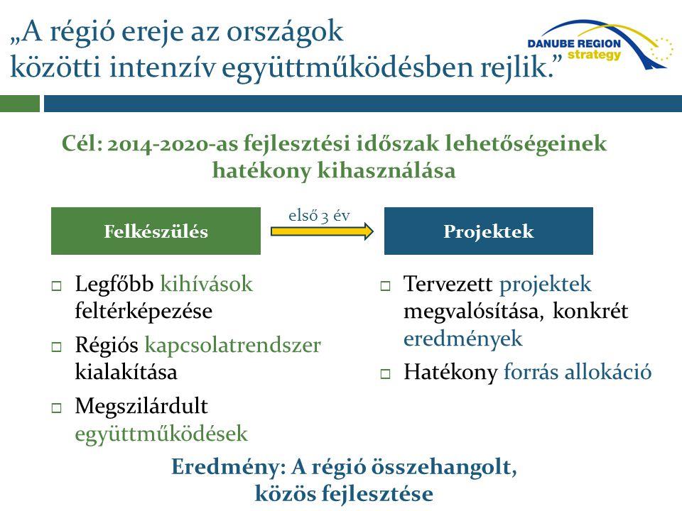 Eredmény: A régió összehangolt, közös fejlesztése