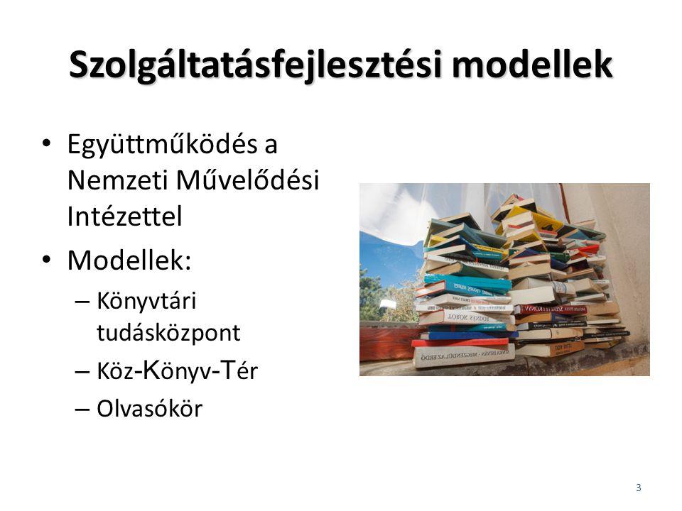 Szolgáltatásfejlesztési modellek