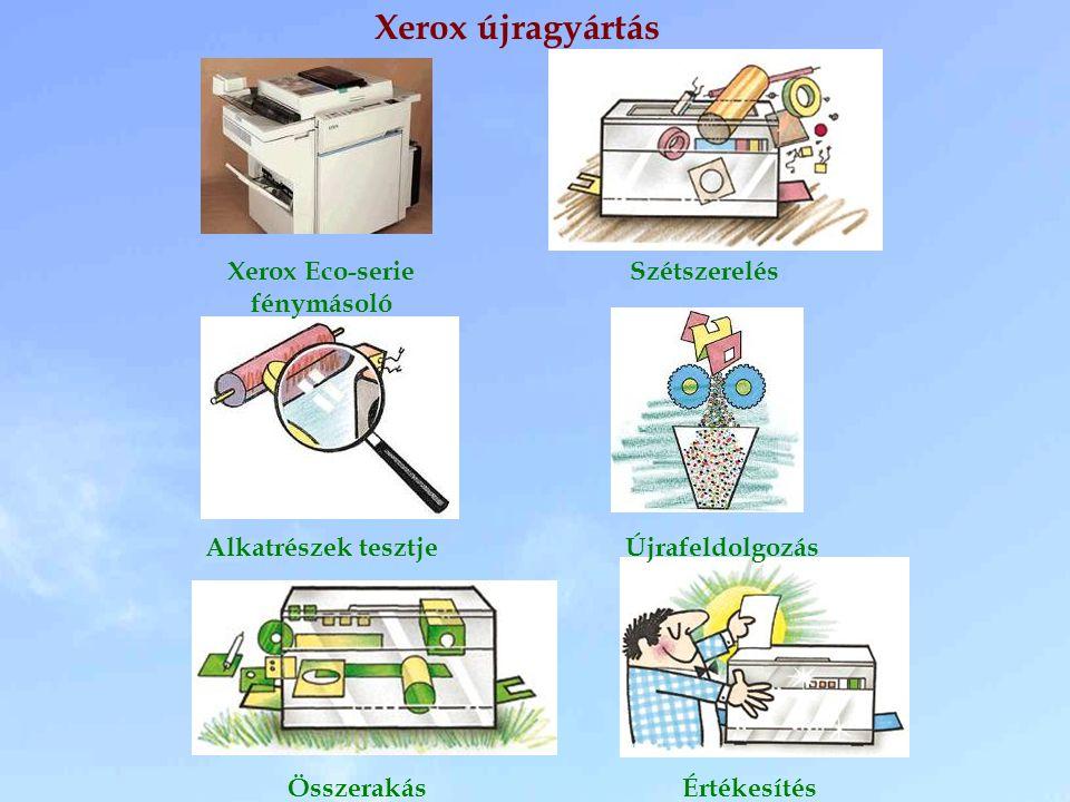 Xerox Eco-serie fénymásoló