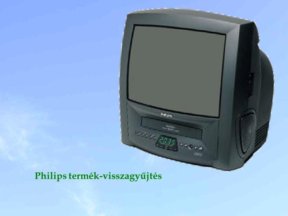 Philips termék-visszagyűjtés