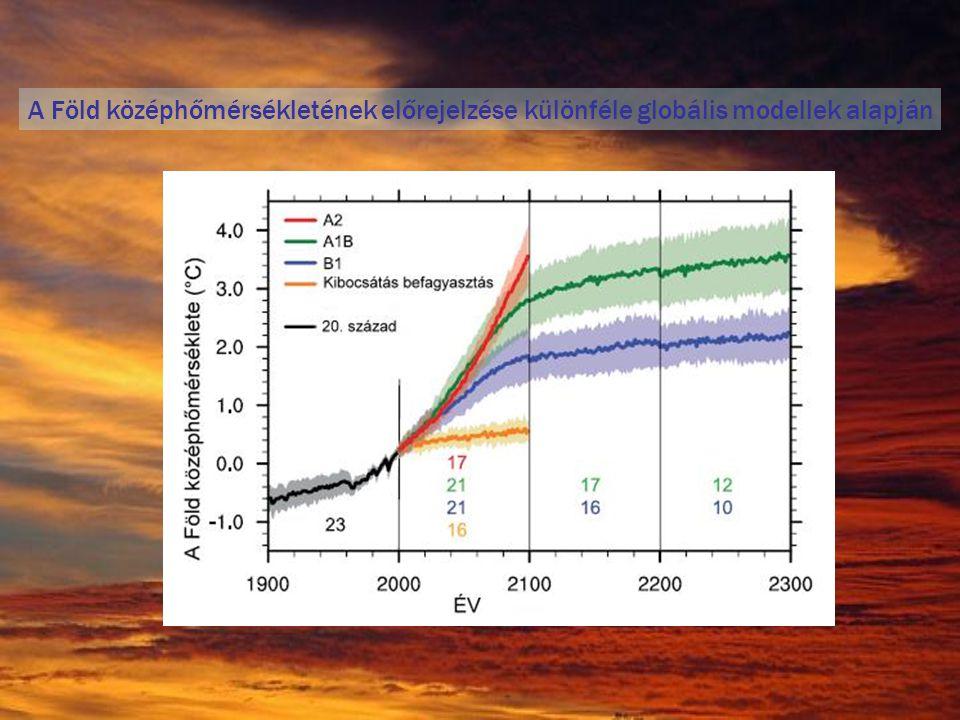 A Föld középhőmérsékletének előrejelzése különféle globális modellek alapján