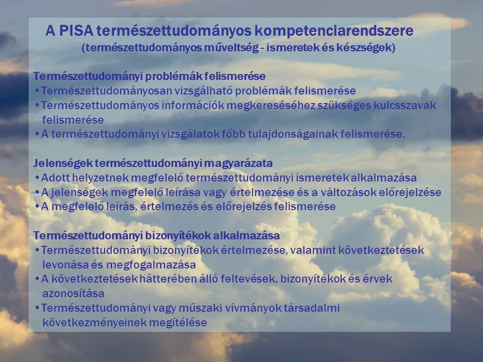 A PISA természettudományos kompetenciarendszere