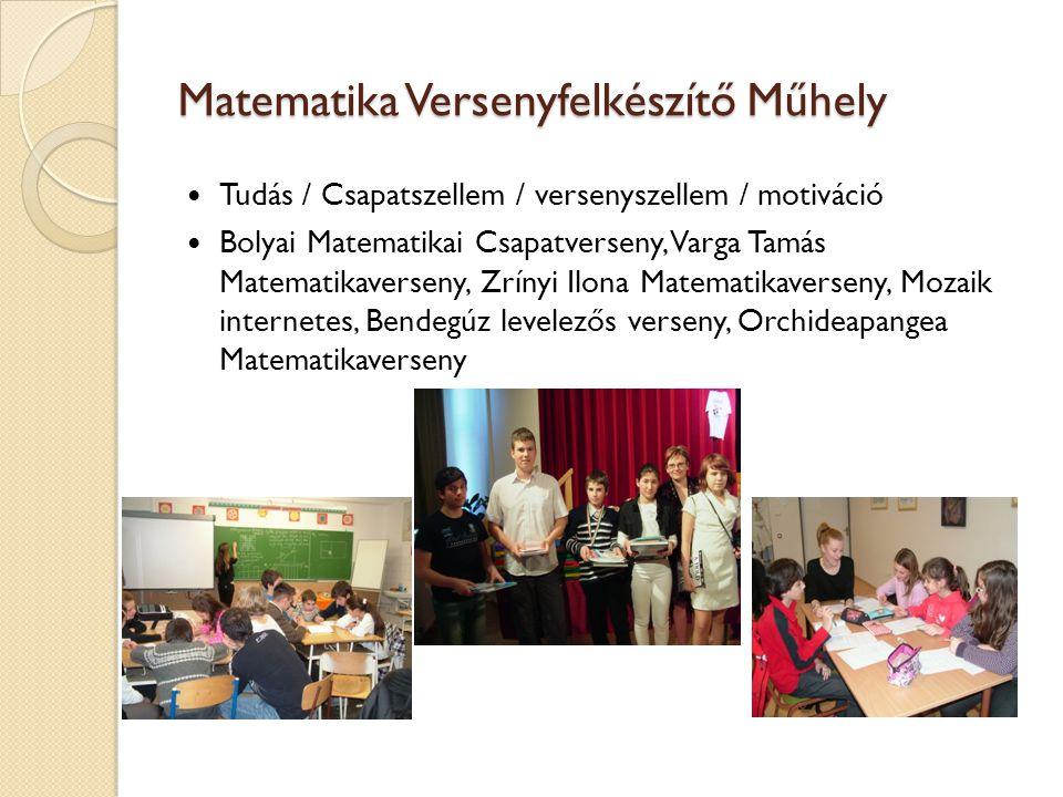 Matematika Versenyfelkészítő Műhely