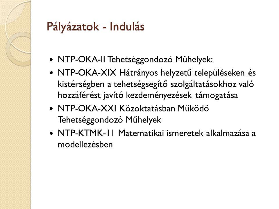 Pályázatok - Indulás NTP-OKA-II Tehetséggondozó Műhelyek: