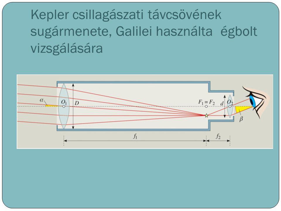 Kepler csillagászati távcsövének sugármenete, Galilei használta égbolt vizsgálására