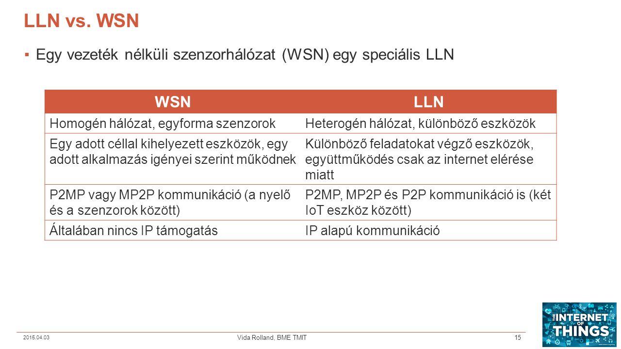 LLN vs. WSN Egy vezeték nélküli szenzorhálózat (WSN) egy speciális LLN