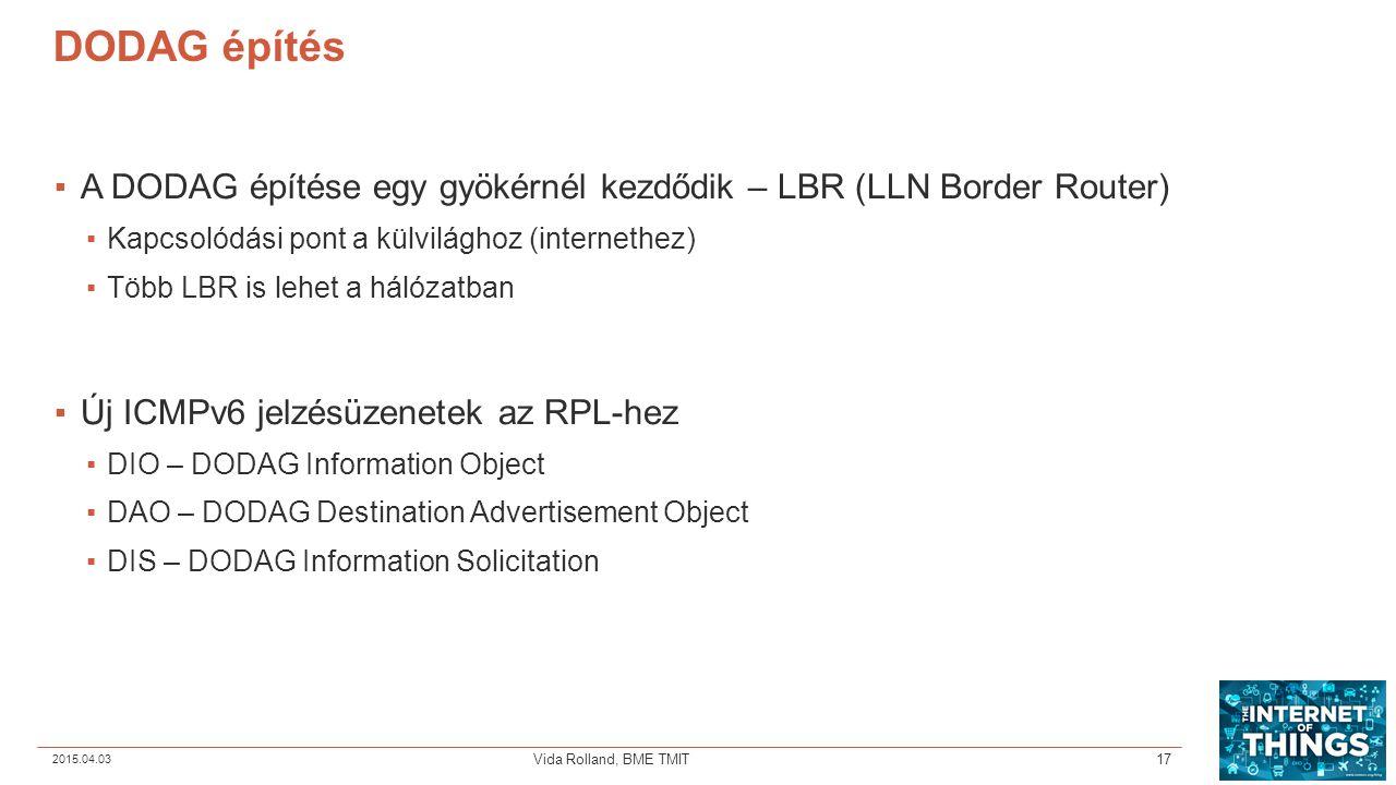 DODAG építés A DODAG építése egy gyökérnél kezdődik – LBR (LLN Border Router) Kapcsolódási pont a külvilághoz (internethez)