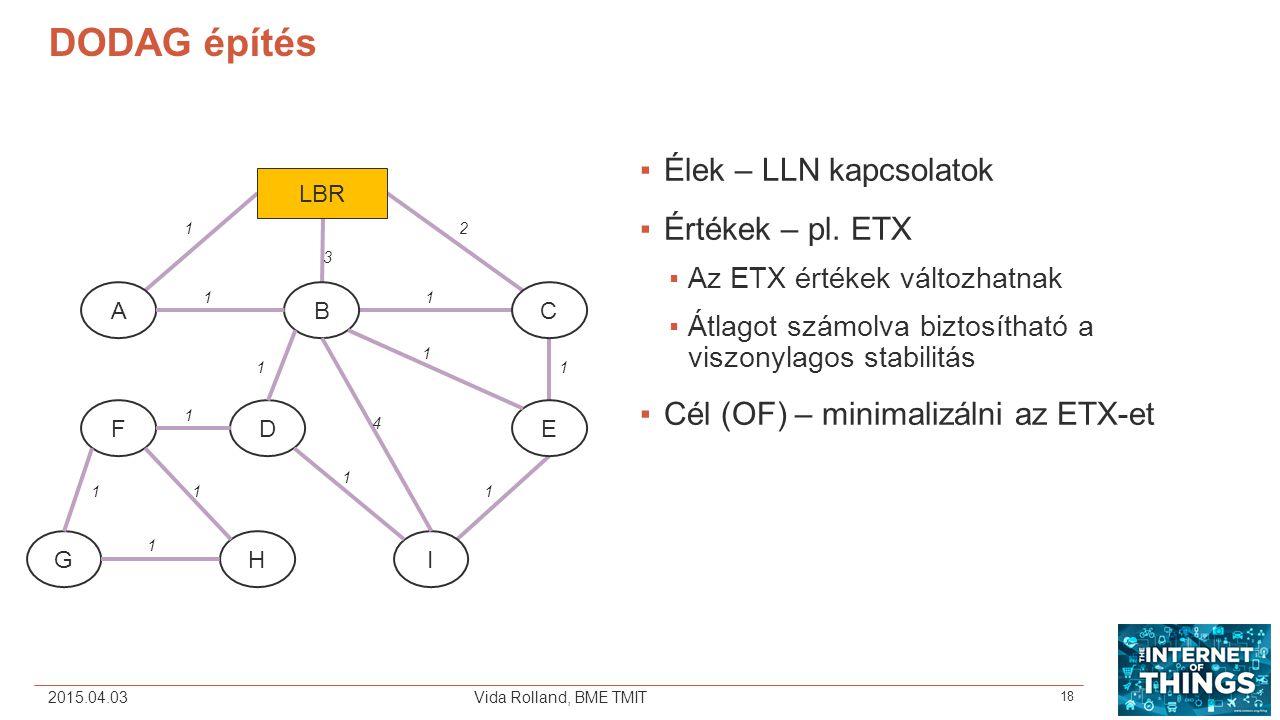DODAG építés Élek – LLN kapcsolatok Értékek – pl. ETX