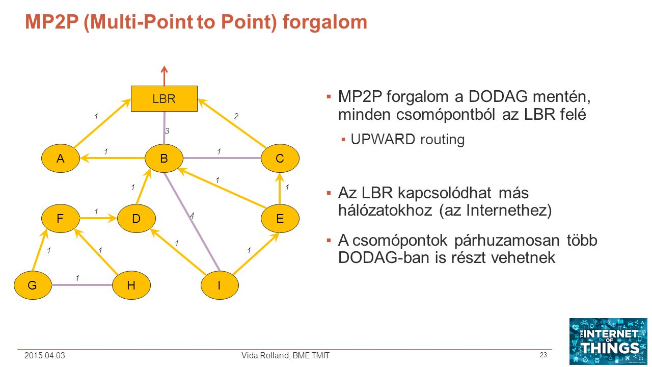 MP2P (Multi-Point to Point) forgalom