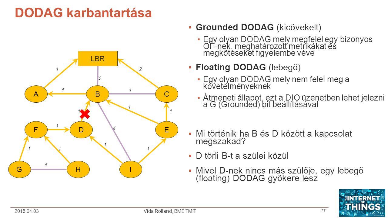DODAG karbantartása Grounded DODAG (kicövekelt)