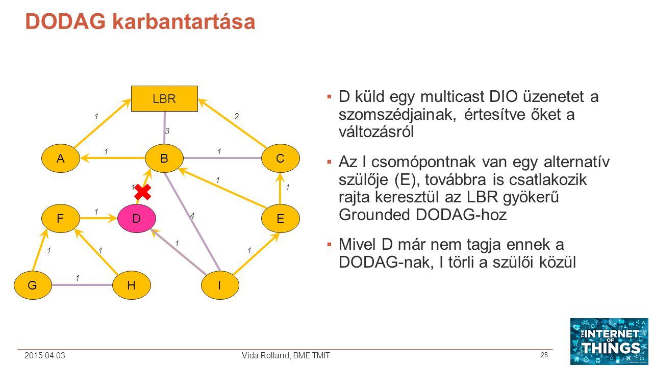 DODAG karbantartása LBR. D küld egy multicast DIO üzenetet a szomszédjainak, értesítve őket a változásról.