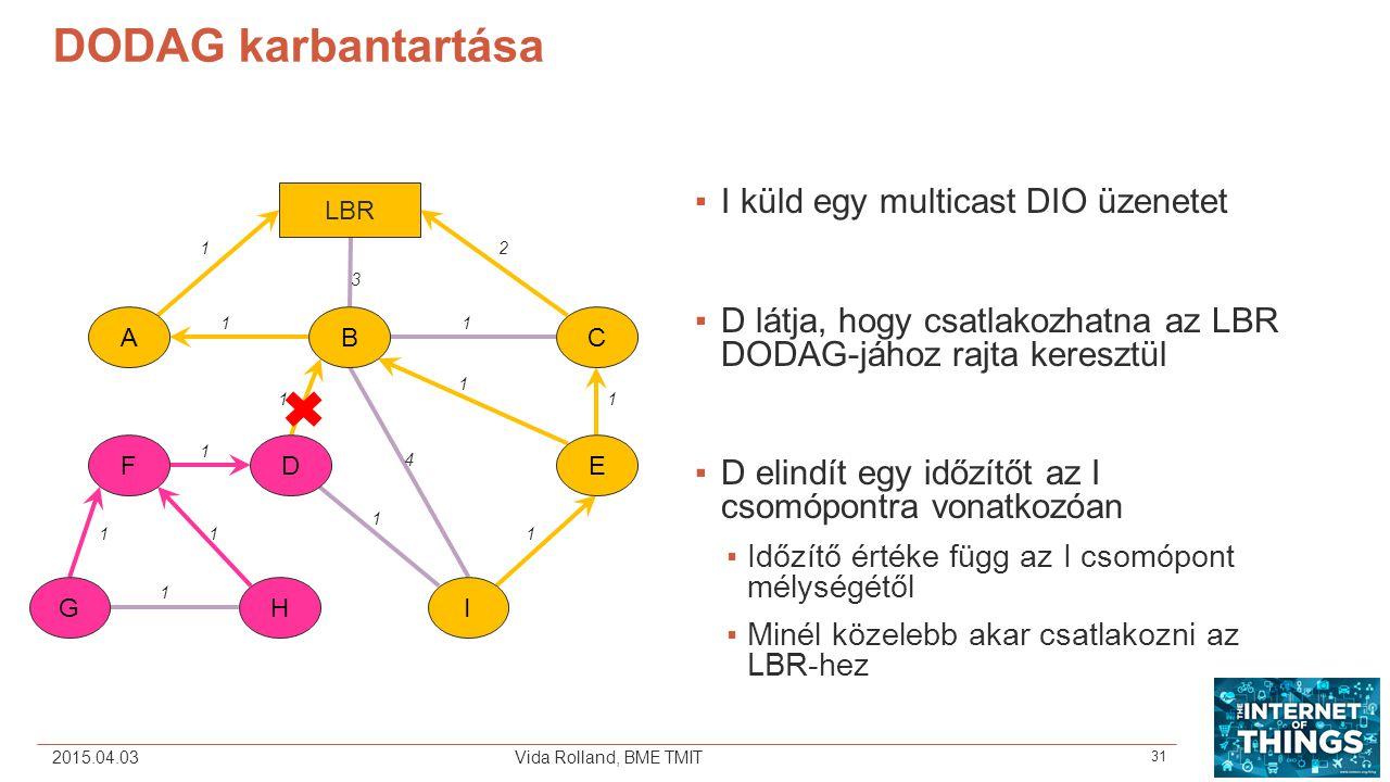 DODAG karbantartása I küld egy multicast DIO üzenetet