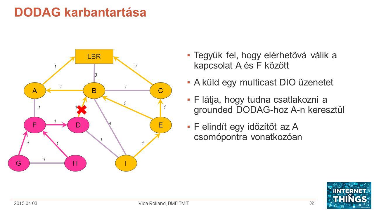 DODAG karbantartása LBR. Tegyük fel, hogy elérhetővá válik a kapcsolat A és F között. A küld egy multicast DIO üzenetet.