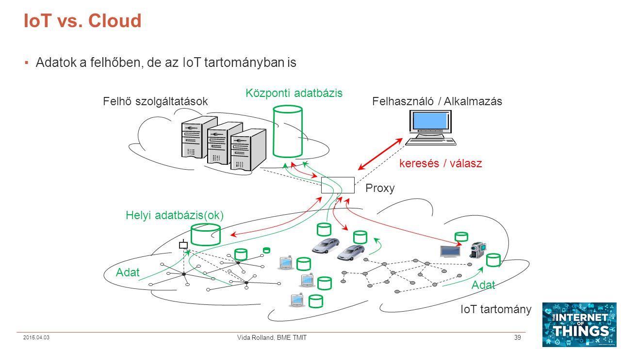 IoT vs. Cloud Adatok a felhőben, de az IoT tartományban is