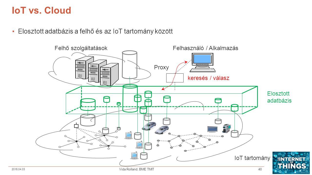 IoT vs. Cloud Elosztott adatbázis a felhő és az IoT tartomány között