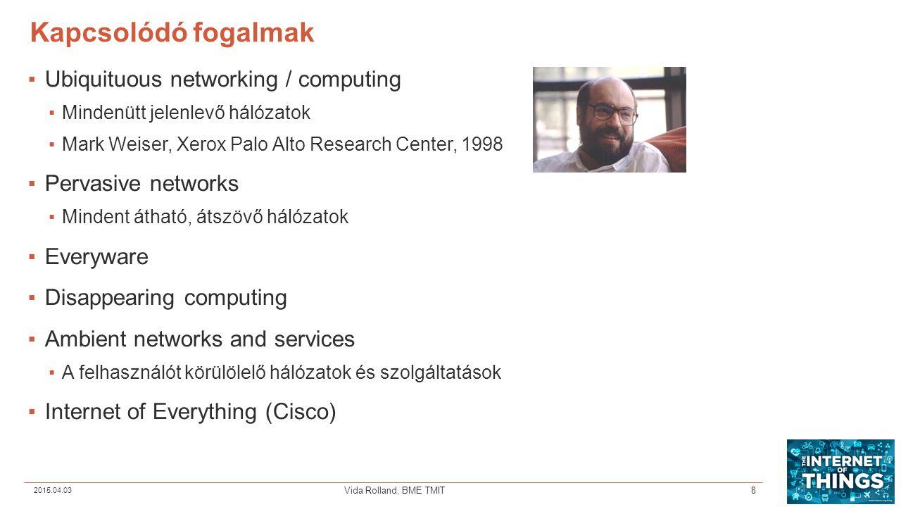 Kapcsolódó fogalmak Ubiquituous networking / computing