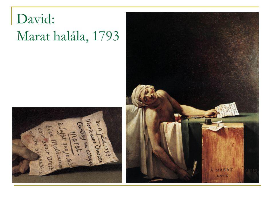 David: Marat halála, 1793