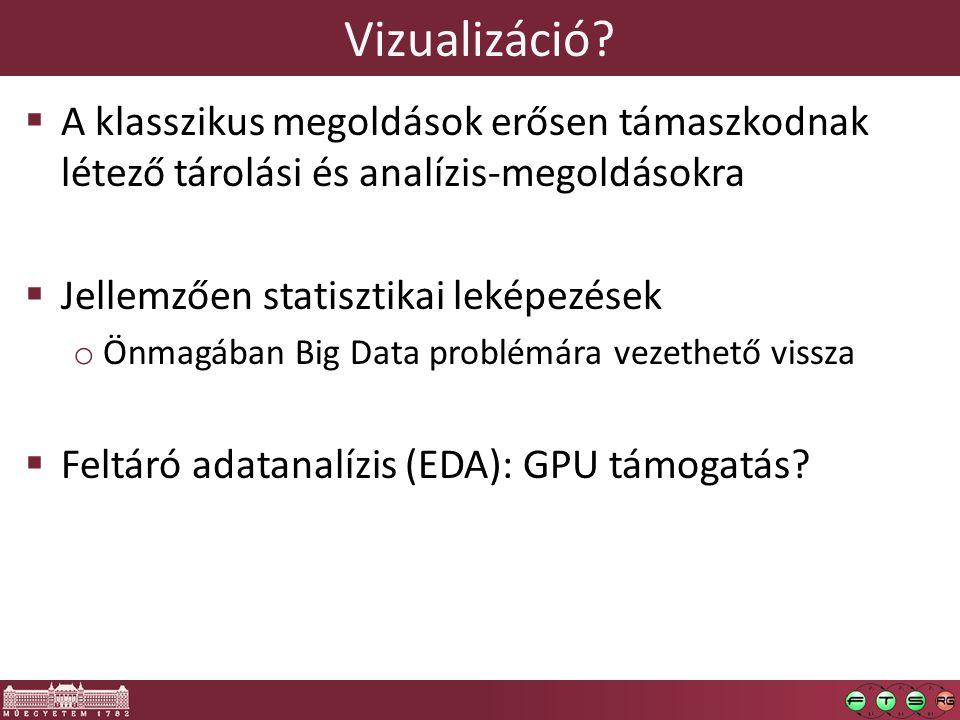 Vizualizáció A klasszikus megoldások erősen támaszkodnak létező tárolási és analízis-megoldásokra.