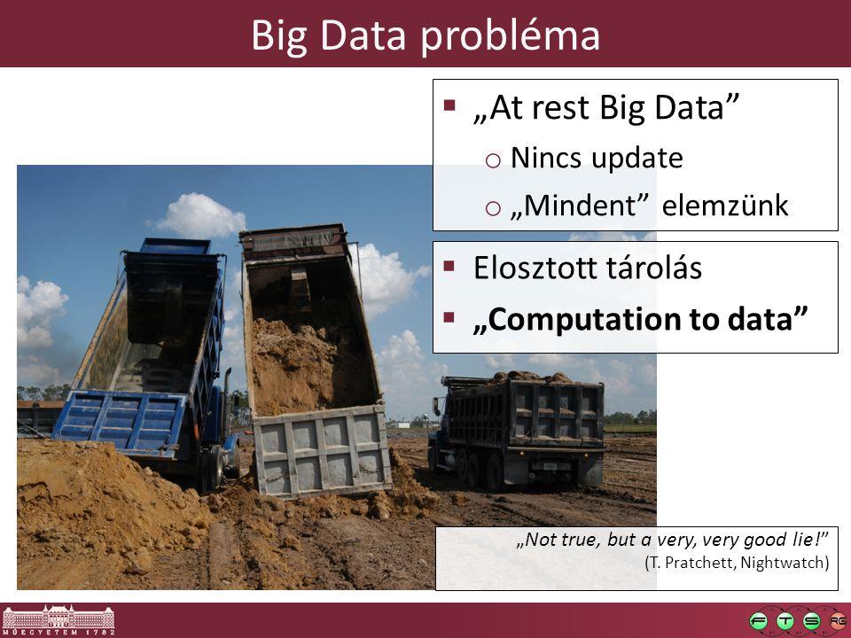 """Big Data probléma """"At rest Big Data Elosztott tárolás"""