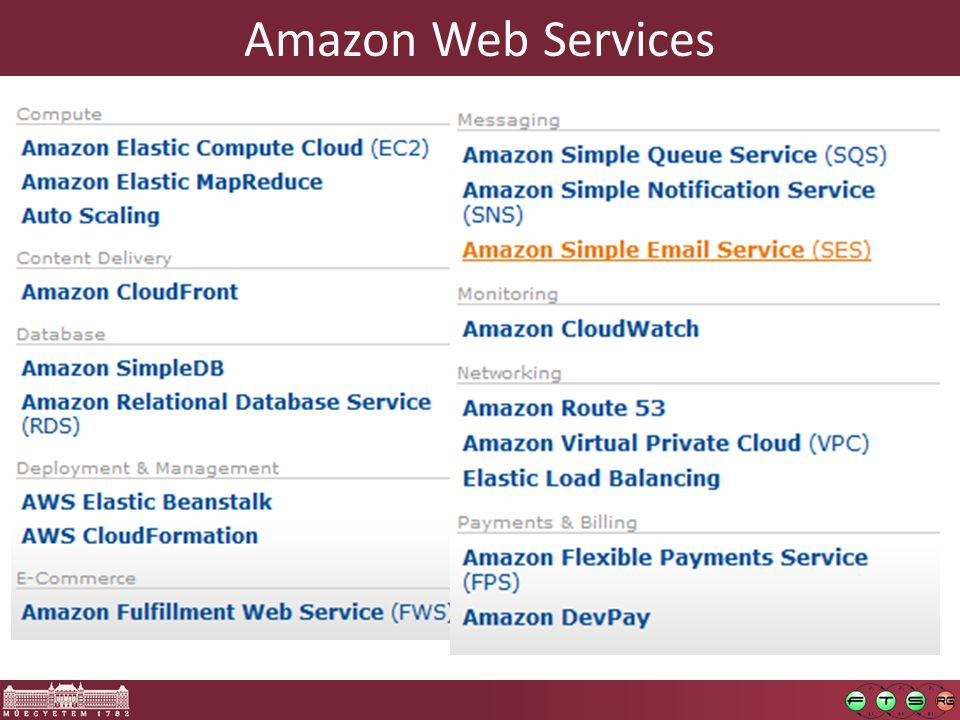Amazon Web Services Lásd: http://aws.amazon.com/products/