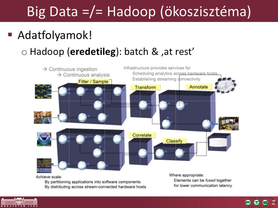 Big Data =/= Hadoop (ökoszisztéma)