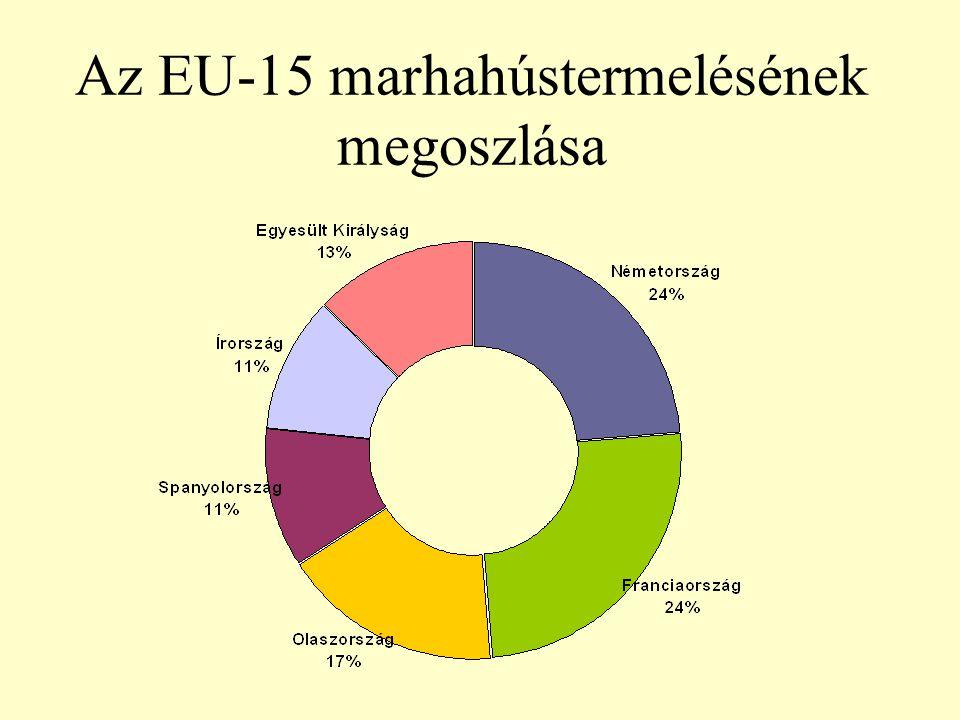 Az EU-15 marhahústermelésének megoszlása