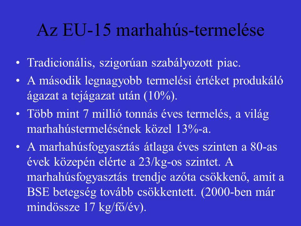 Az EU-15 marhahús-termelése