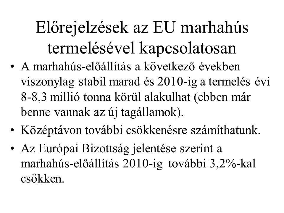 Előrejelzések az EU marhahús termelésével kapcsolatosan