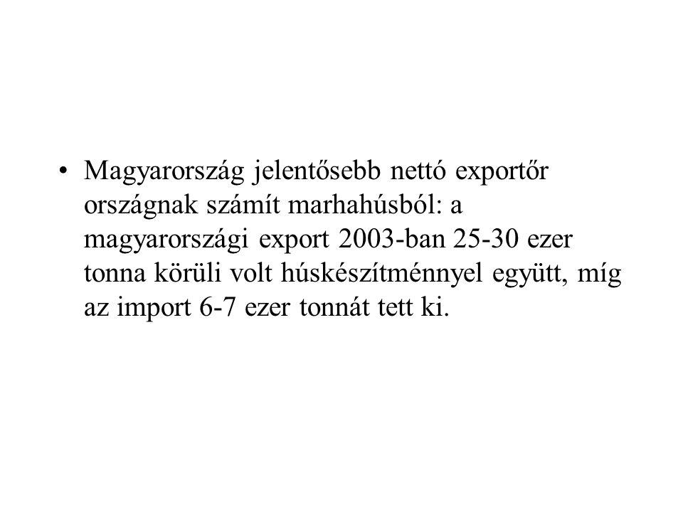 Magyarország jelentősebb nettó exportőr országnak számít marhahúsból: a magyarországi export 2003-ban 25-30 ezer tonna körüli volt húskészítménnyel együtt, míg az import 6-7 ezer tonnát tett ki.