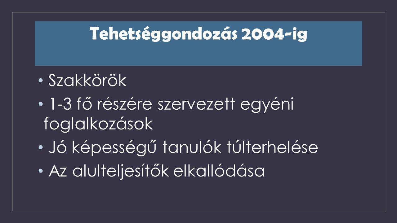 Tehetséggondozás 2004-ig Szakkörök