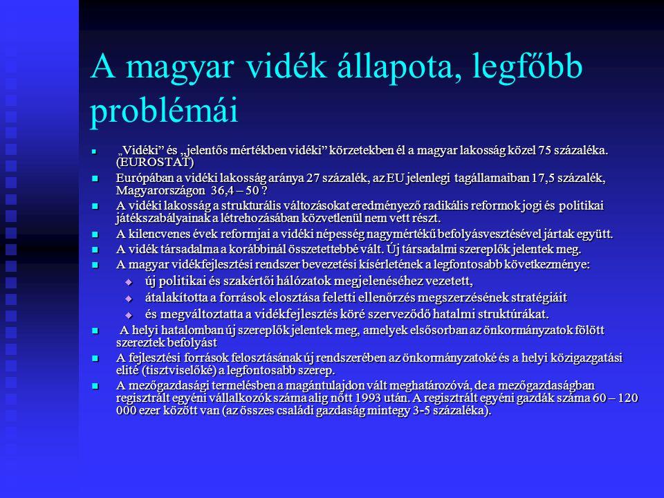 A magyar vidék állapota, legfőbb problémái