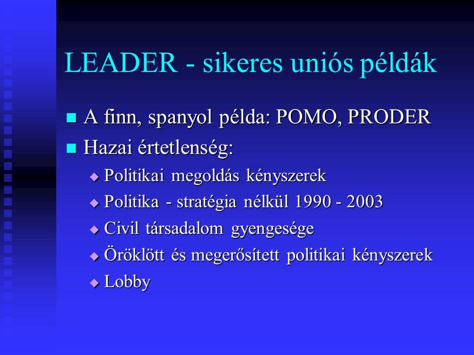 LEADER - sikeres uniós példák