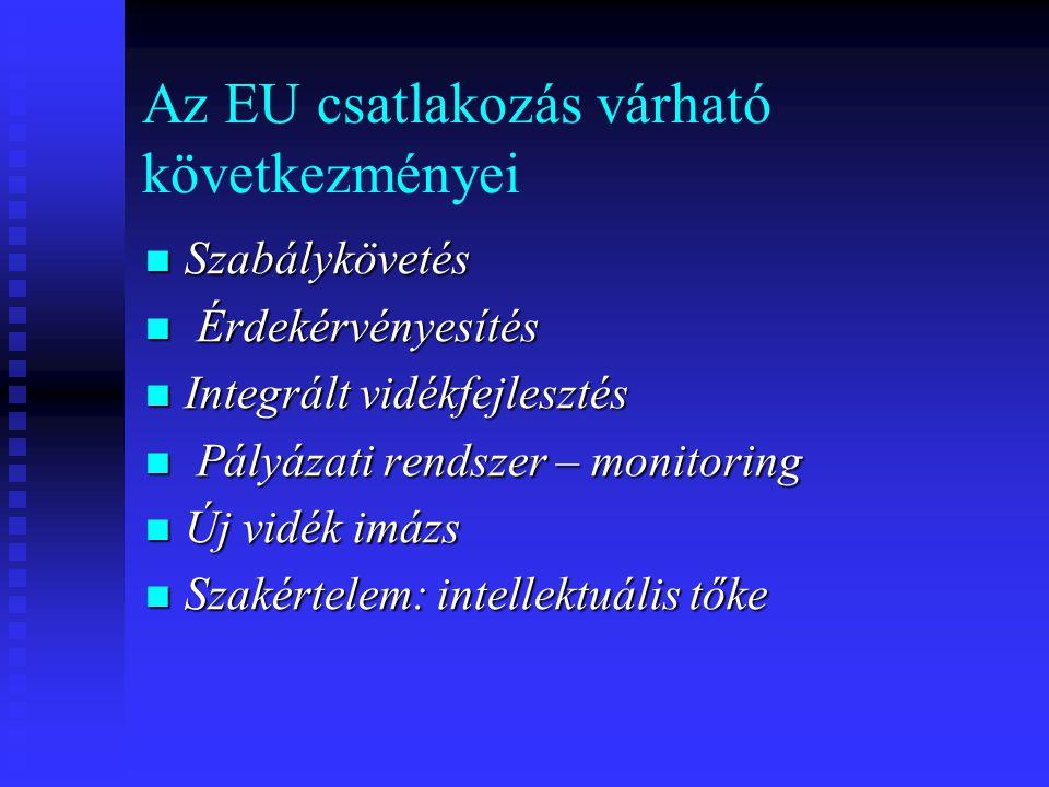 Az EU csatlakozás várható következményei
