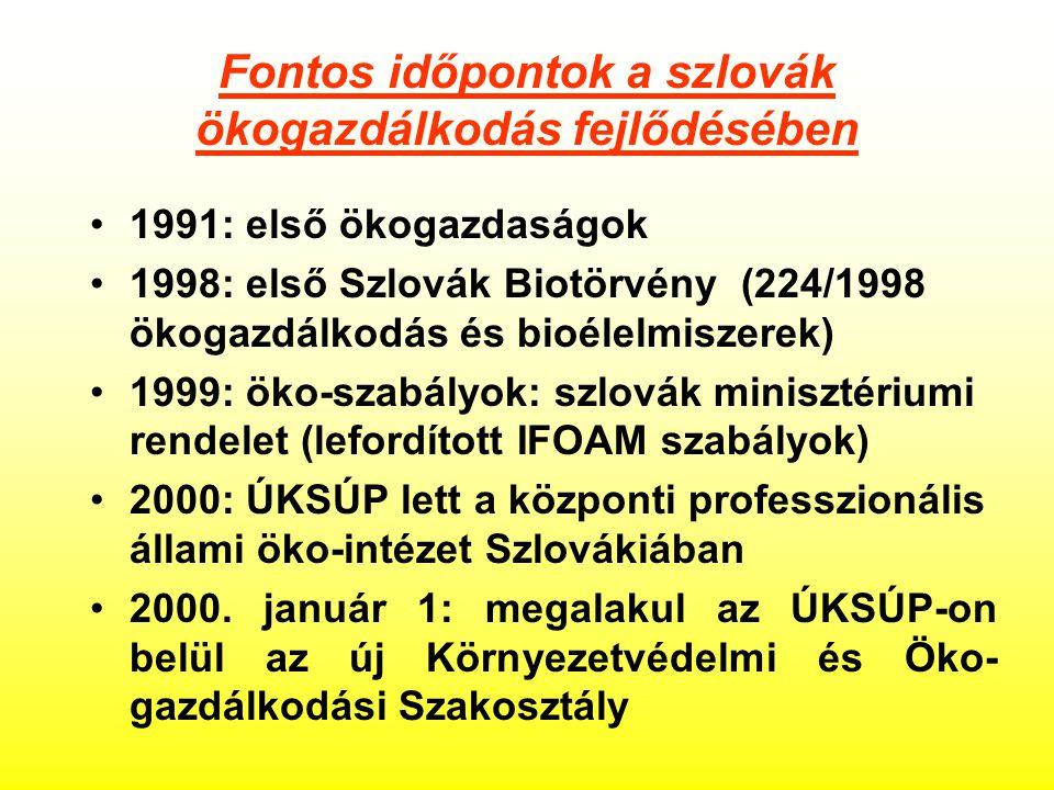 Fontos időpontok a szlovák ökogazdálkodás fejlődésében