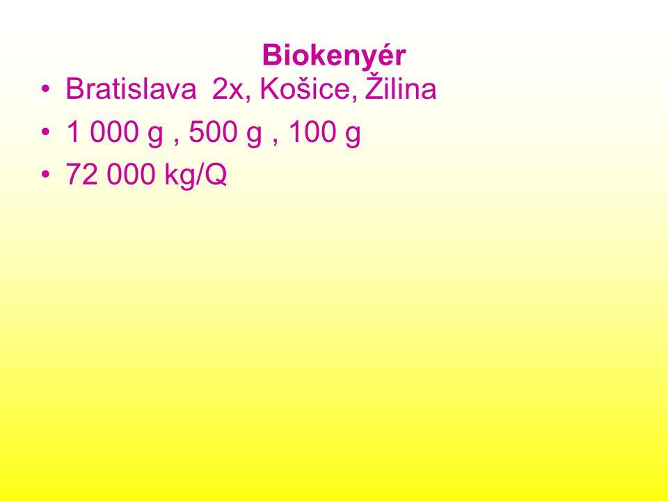 Biokenyér Bratislava 2x, Košice, Žilina 1 000 g , 500 g , 100 g 72 000 kg/Q
