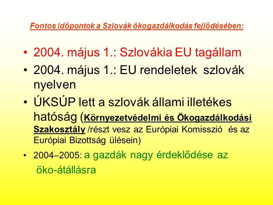 Fontos időpontok a Szlovák ökogazdálkodás fejlődésében: