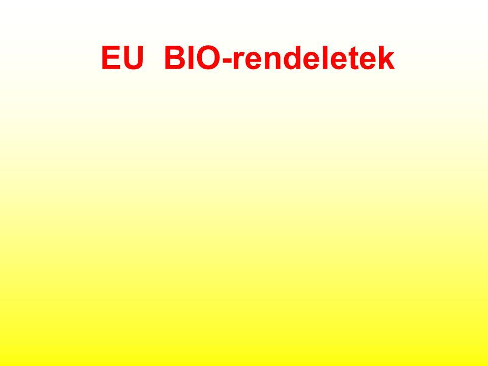 EU BIO-rendeletek