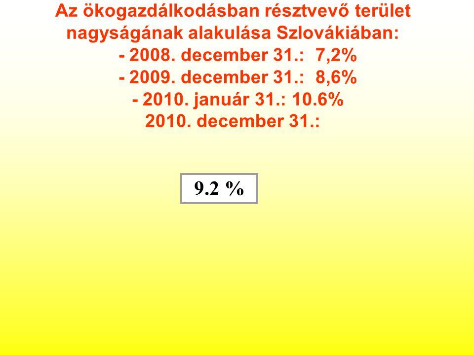 Az ökogazdálkodásban résztvevő terület nagyságának alakulása Szlovákiában: - 2008. december 31.: 7,2% - 2009. december 31.: 8,6% - 2010. január 31.: 10.6% 2010. december 31.: