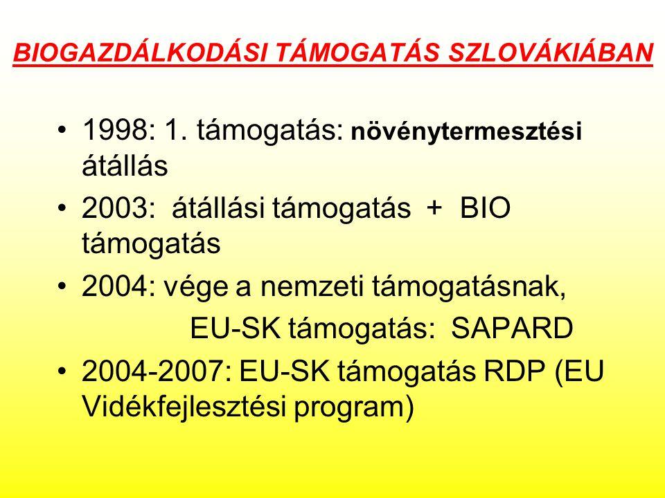 BIOGAZDÁLKODÁSI TÁMOGATÁS SZLOVÁKIÁBAN