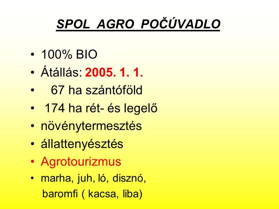 SPOL AGRO POČÚVADLO 100% BIO Átállás: 2005. 1. 1. 67 ha szántóföld