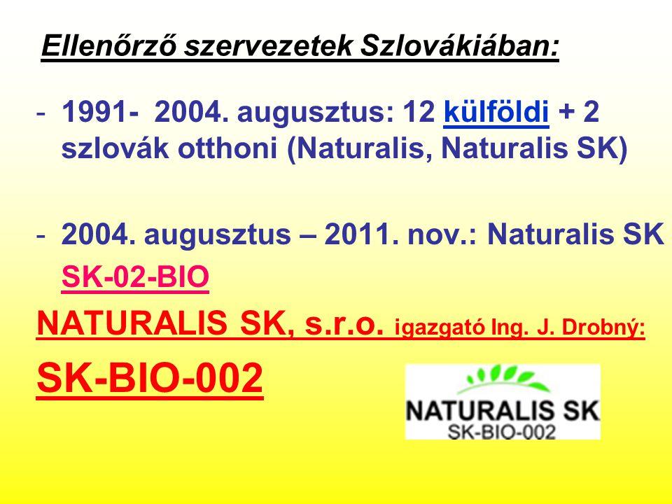 Ellenőrző szervezetek Szlovákiában: