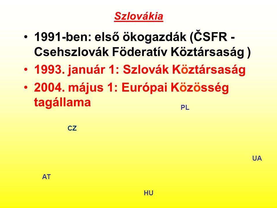 1991-ben: első ökogazdák (ČSFR - Csehszlovák Föderatív Köztársaság )