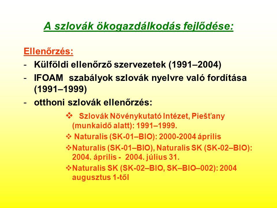 A szlovák ökogazdálkodás fejlődése: