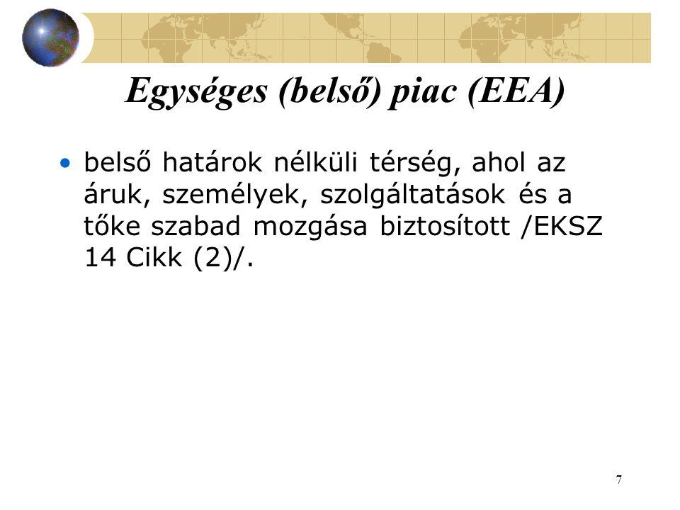 Egységes (belső) piac (EEA)