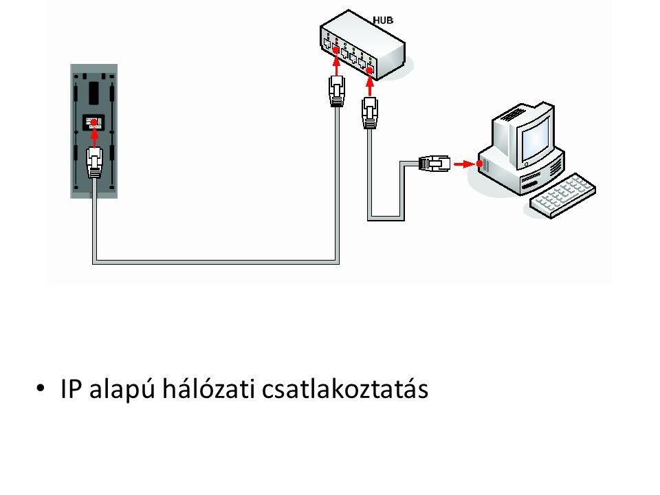 IP alapú hálózati csatlakoztatás
