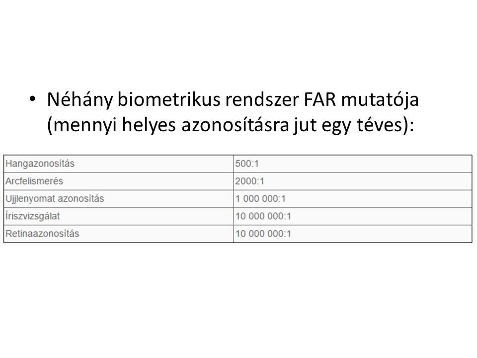 Néhány biometrikus rendszer FAR mutatója (mennyi helyes azonosításra jut egy téves):
